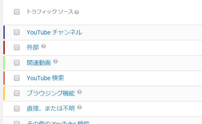 YouTubeトラフィックソース